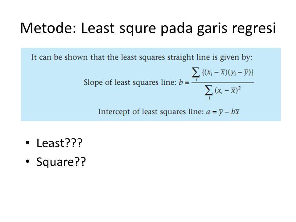 Metode: Least squre pada garis regresi