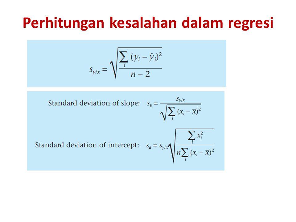 Perhitungan kesalahan dalam regresi