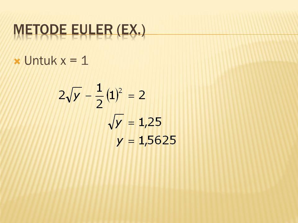 Metode Euler (Ex.) Untuk x = 1