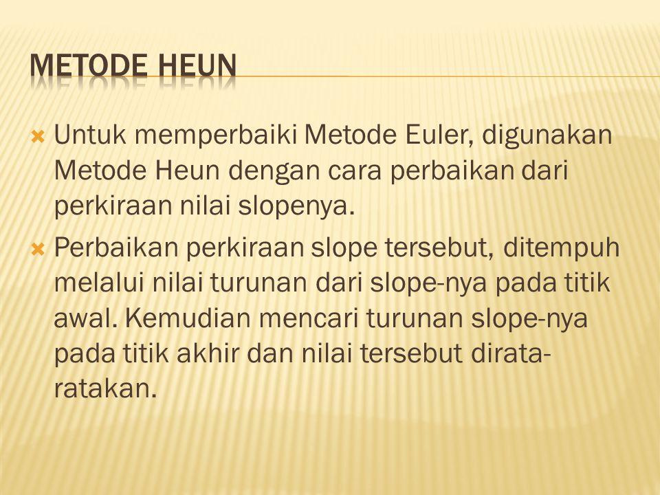 Metode Heun Untuk memperbaiki Metode Euler, digunakan Metode Heun dengan cara perbaikan dari perkiraan nilai slopenya.