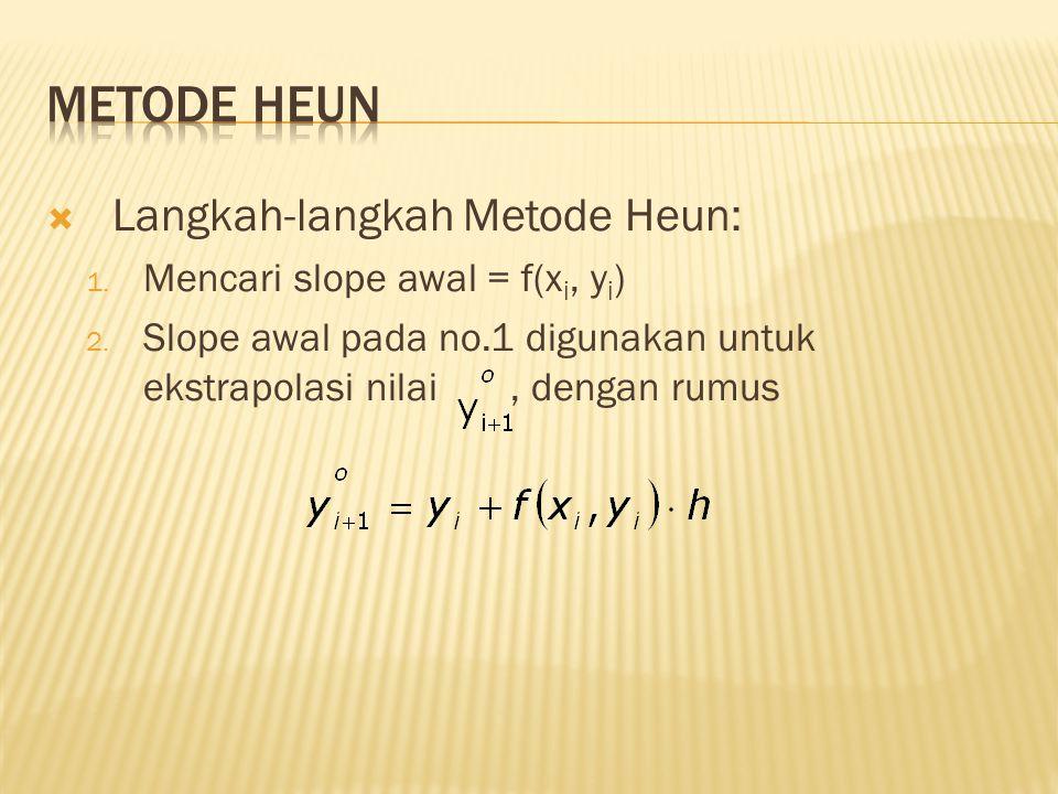 Metode Heun Langkah-langkah Metode Heun: