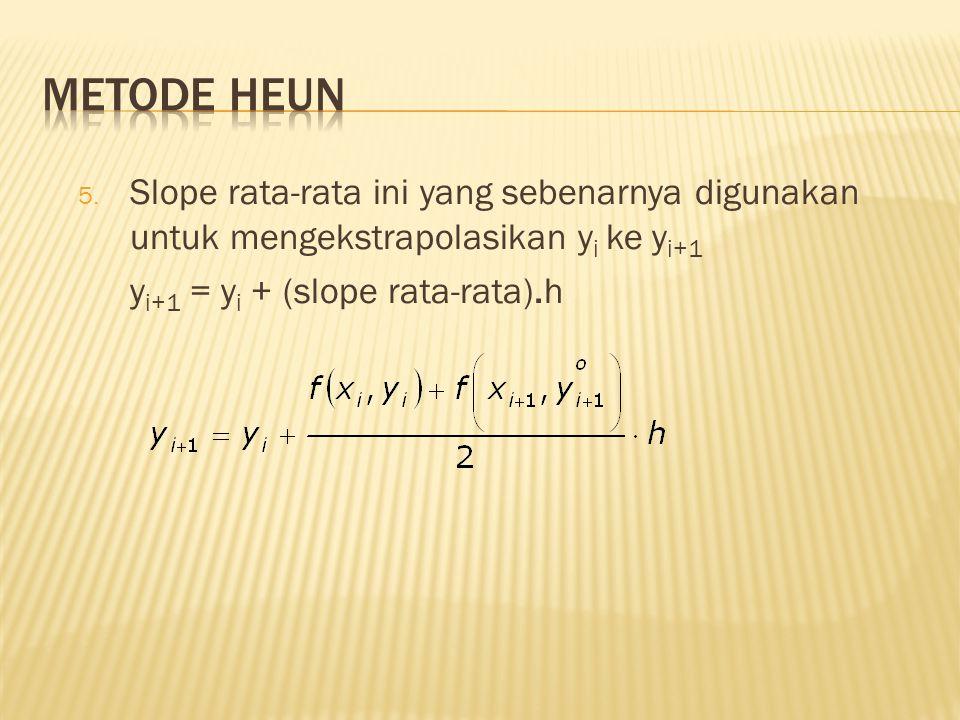 Metode Heun Slope rata-rata ini yang sebenarnya digunakan untuk mengekstrapolasikan yi ke yi+1.