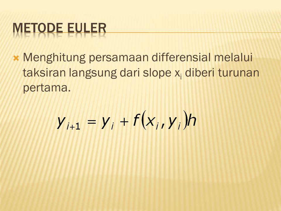 Metode Euler Menghitung persamaan differensial melalui taksiran langsung dari slope xi diberi turunan pertama.