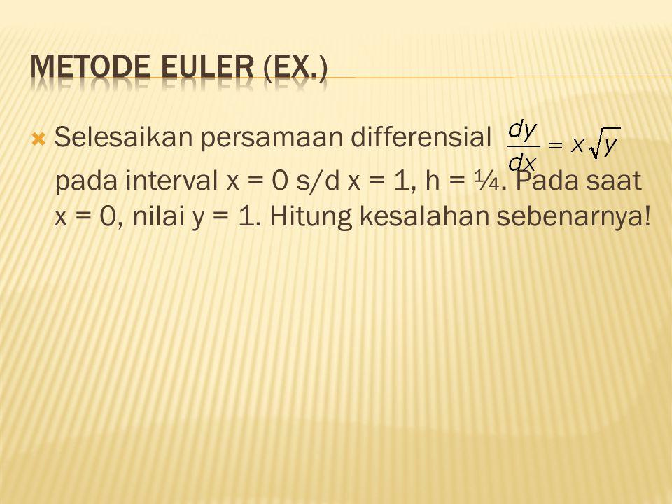Metode Euler (Ex.) Selesaikan persamaan differensial