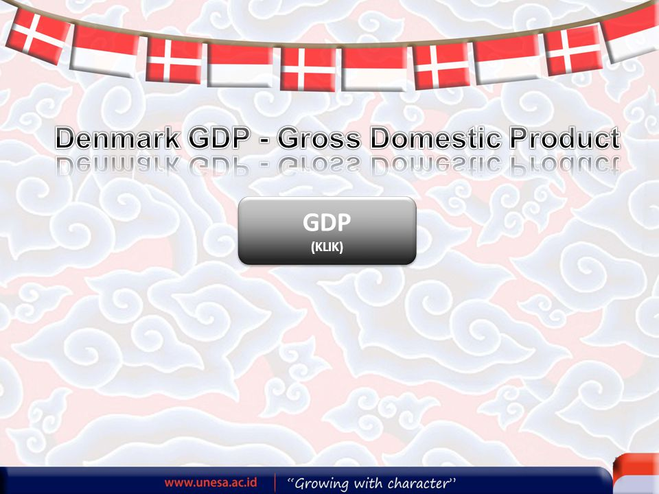 Denmark GDP - Gross Domestic Product