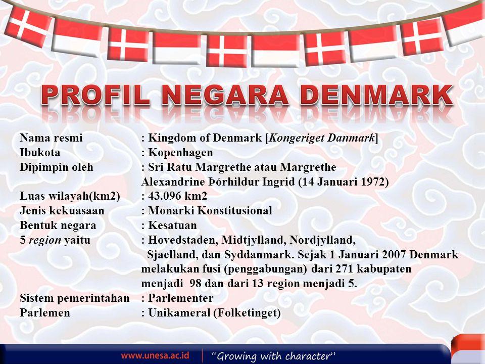 PROFIL NEGARA DENMARK