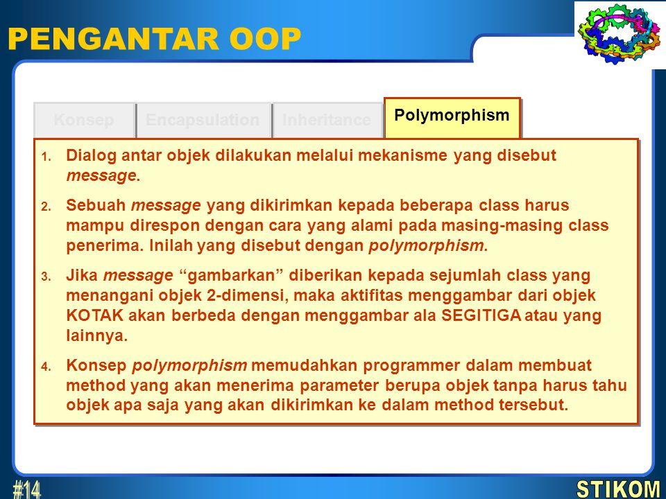 #14 PENGANTAR OOP STIKOM Polymorphism Konsep Encapsulation Inheritance