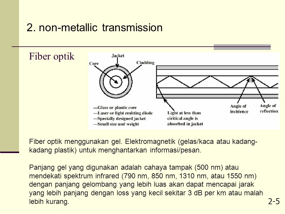 2. non-metallic transmission
