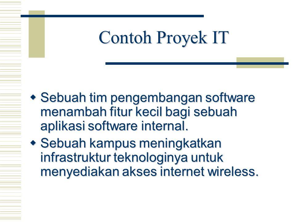 Contoh Proyek IT Sebuah tim pengembangan software menambah fitur kecil bagi sebuah aplikasi software internal.