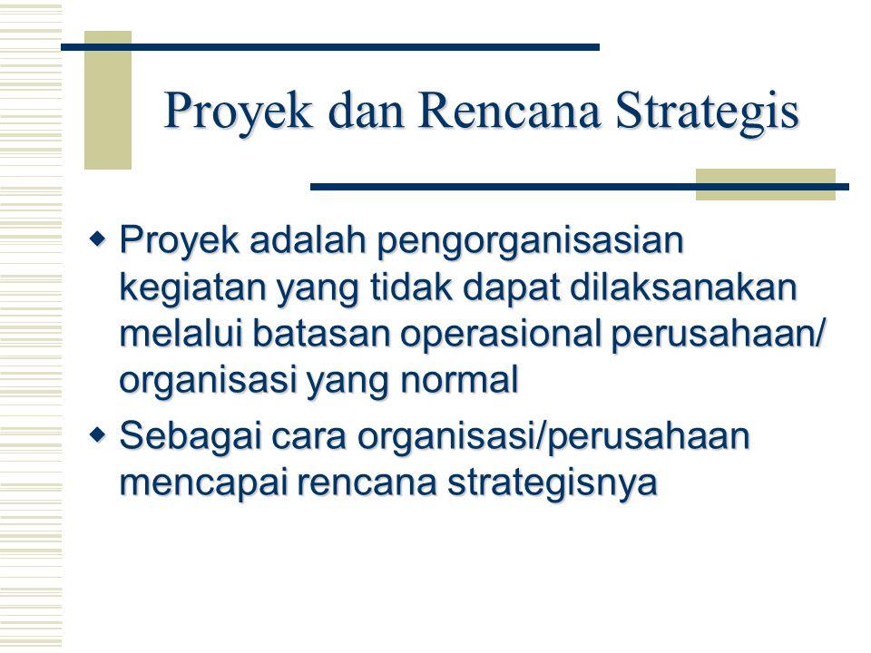 Proyek dan Rencana Strategis