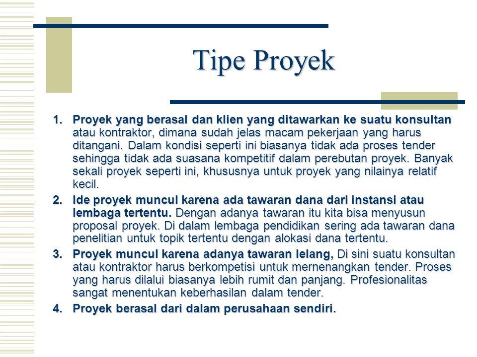 Tipe Proyek