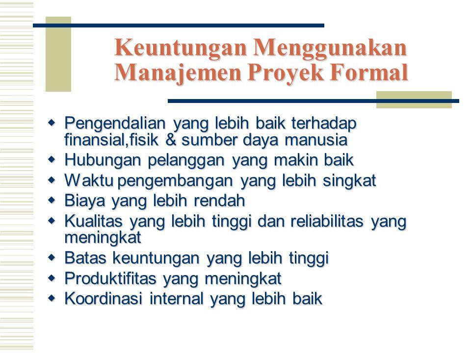 Keuntungan Menggunakan Manajemen Proyek Formal
