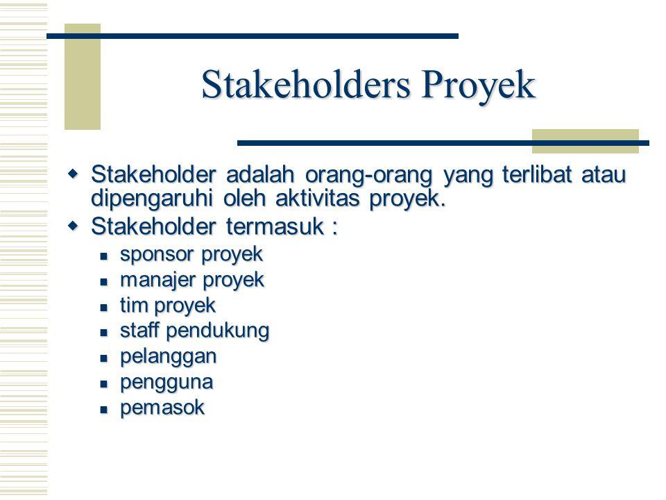 Stakeholders Proyek Stakeholder adalah orang-orang yang terlibat atau dipengaruhi oleh aktivitas proyek.