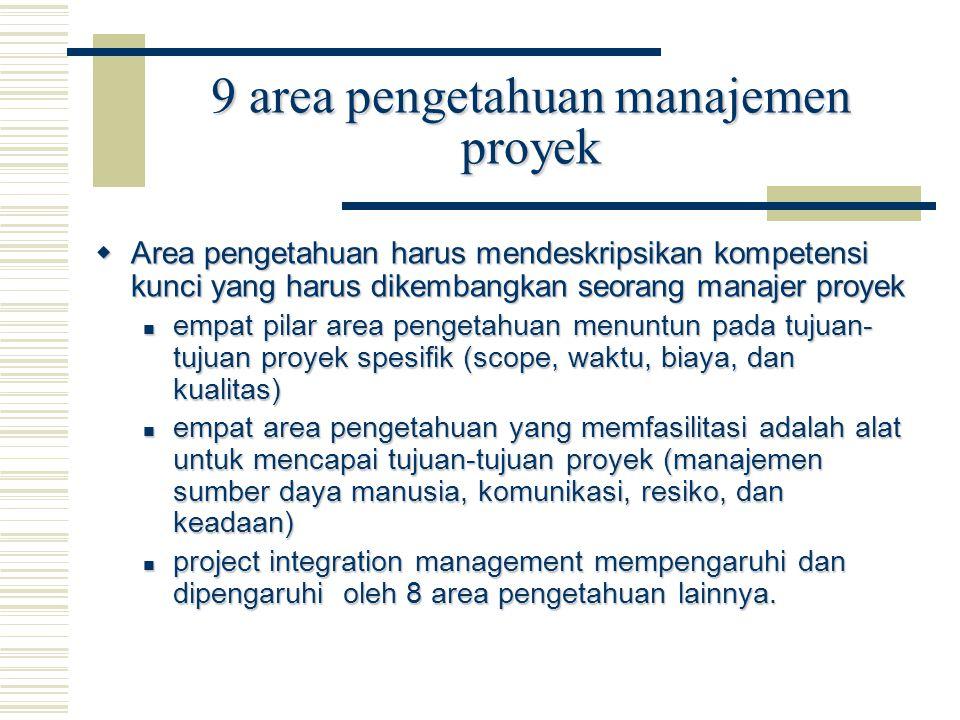 9 area pengetahuan manajemen proyek