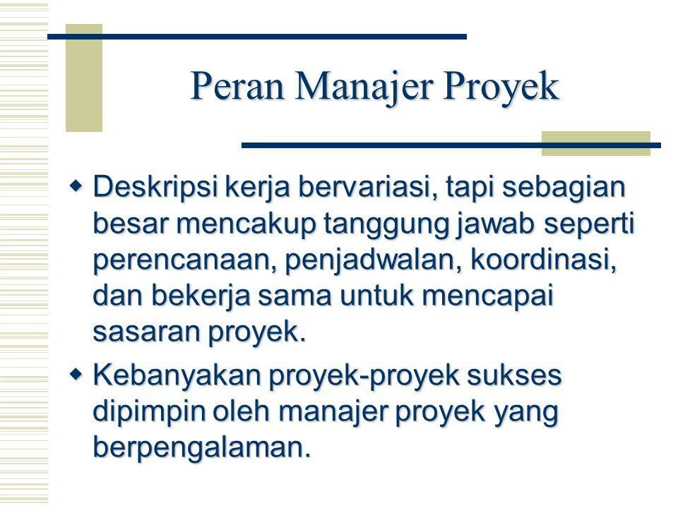 Peran Manajer Proyek