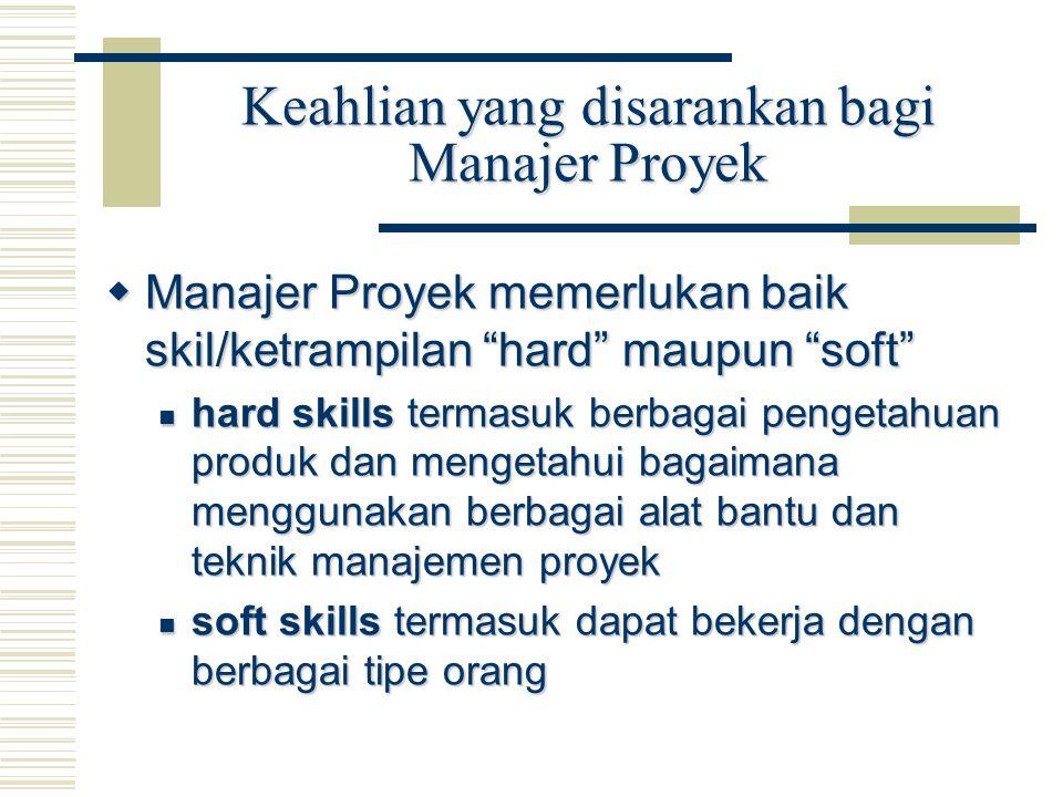 Keahlian yang disarankan bagi Manajer Proyek