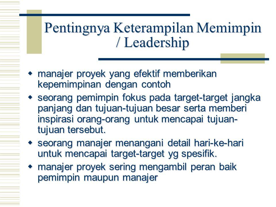 Pentingnya Keterampilan Memimpin / Leadership