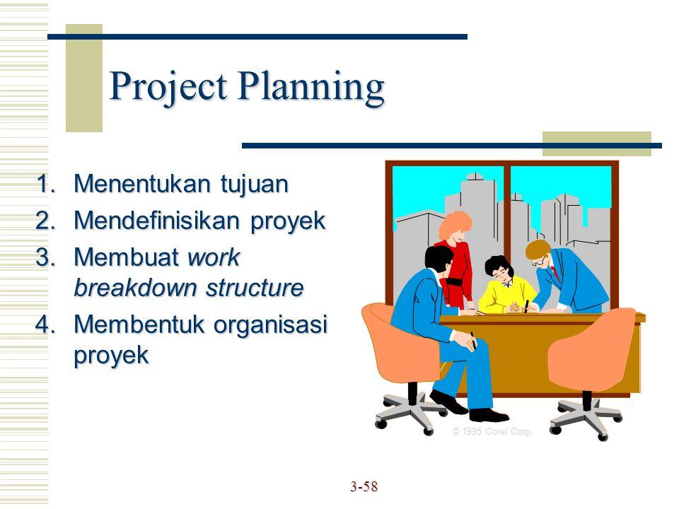Project Planning Menentukan tujuan Mendefinisikan proyek