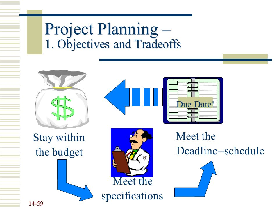 Project Planning – 1. Objectives and Tradeoffs