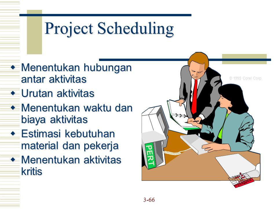 Project Scheduling Menentukan hubungan antar aktivitas