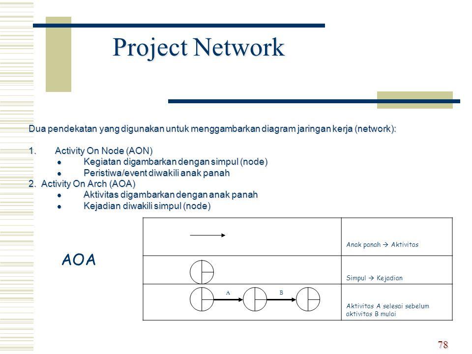 Project Network Dua pendekatan yang digunakan untuk menggambarkan diagram jaringan kerja (network):