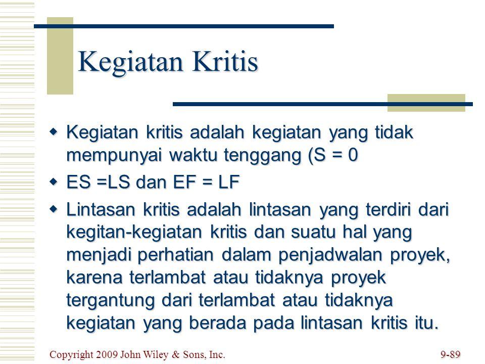 Kegiatan Kritis Kegiatan kritis adalah kegiatan yang tidak mempunyai waktu tenggang (S = 0. ES =LS dan EF = LF.