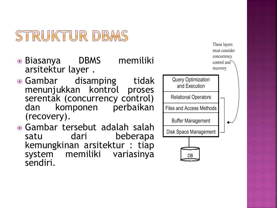 Struktur DBMS Biasanya DBMS memiliki arsitektur layer .