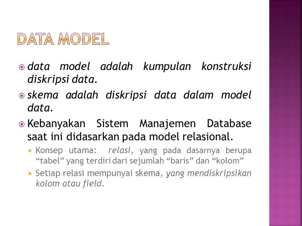 Data model data model adalah kumpulan konstruksi diskripsi data.