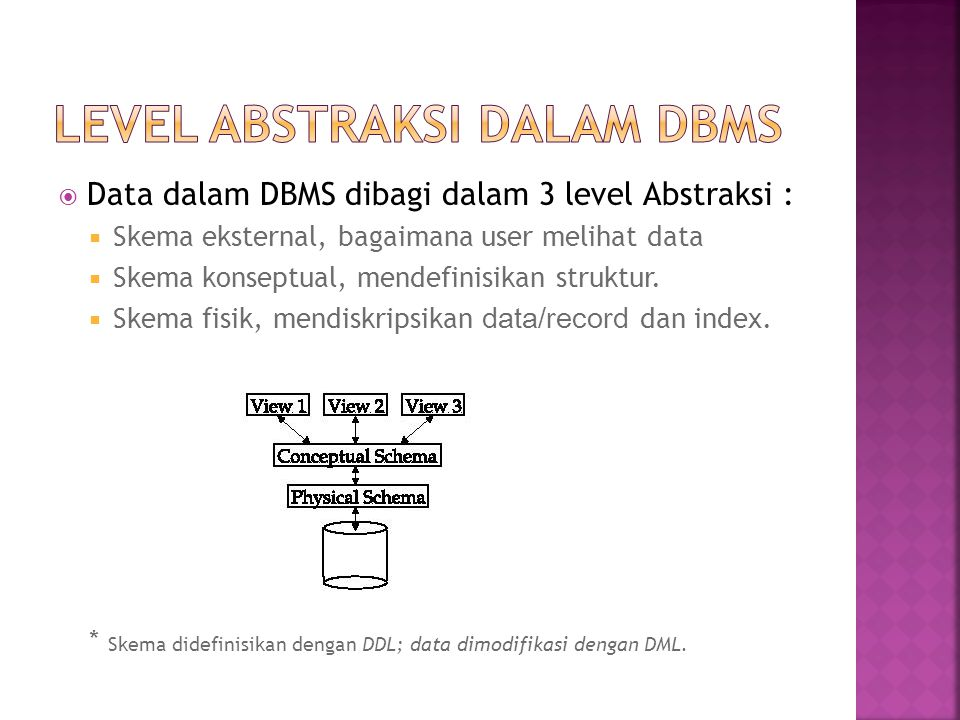 Level abstraksi dalam dbms
