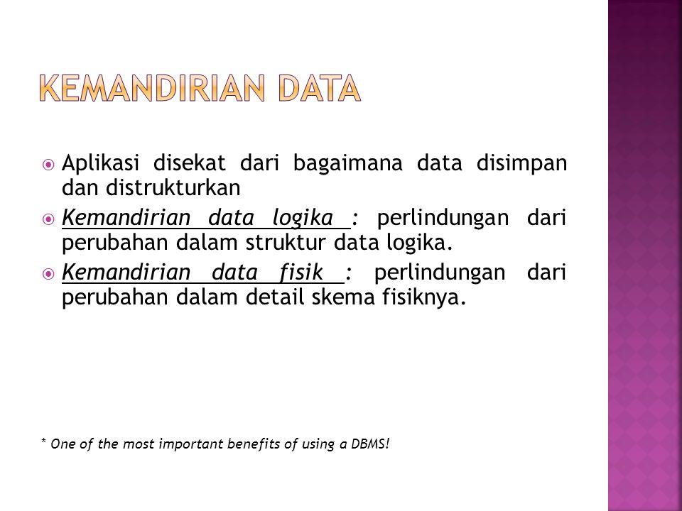Kemandirian Data Aplikasi disekat dari bagaimana data disimpan dan distrukturkan.