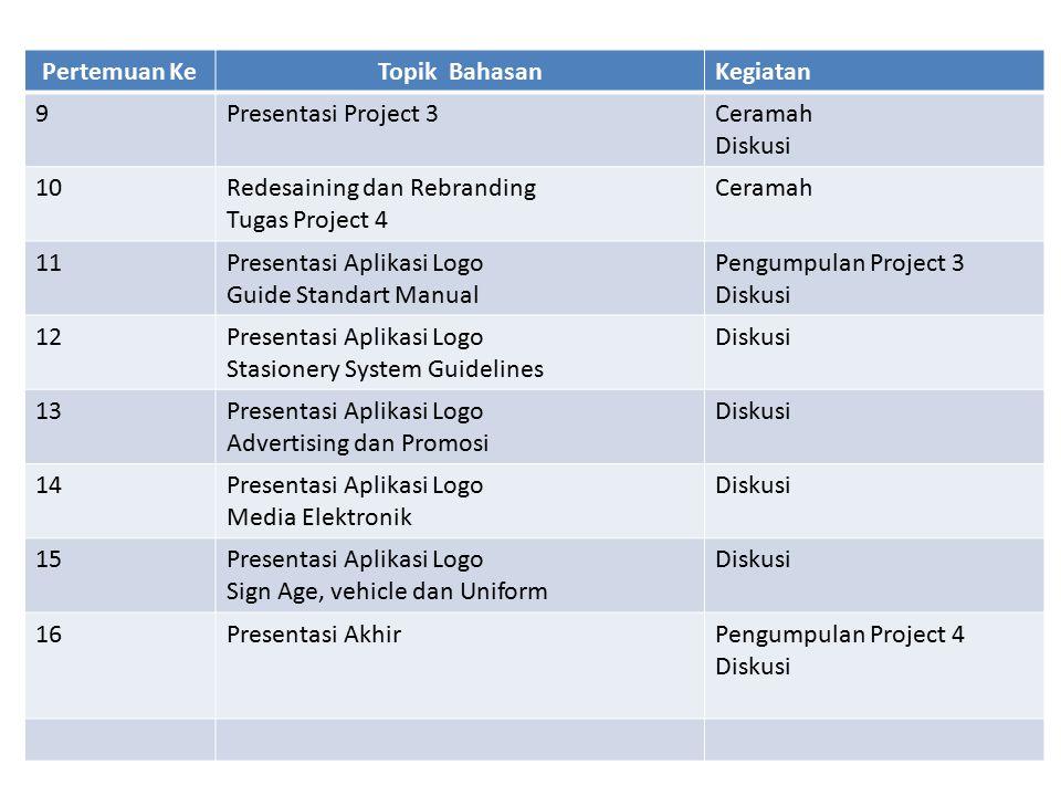 Pertemuan Ke Topik Bahasan. Kegiatan. 9. Presentasi Project 3. Ceramah. Diskusi. 10. Redesaining dan Rebranding.