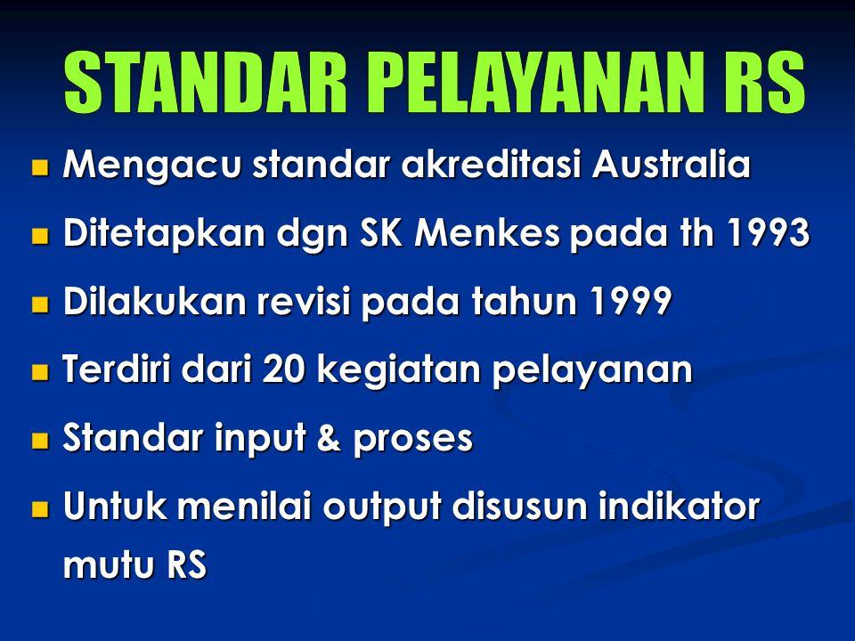 STANDAR PELAYANAN RS Mengacu standar akreditasi Australia