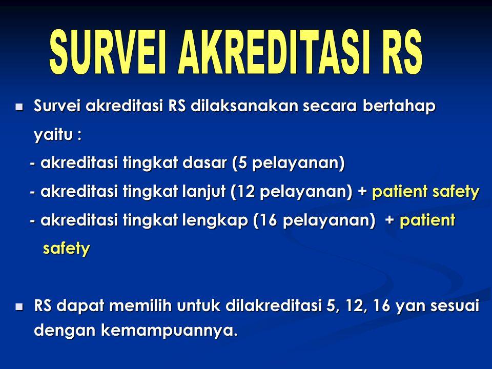SURVEI AKREDITASI RS Survei akreditasi RS dilaksanakan secara bertahap