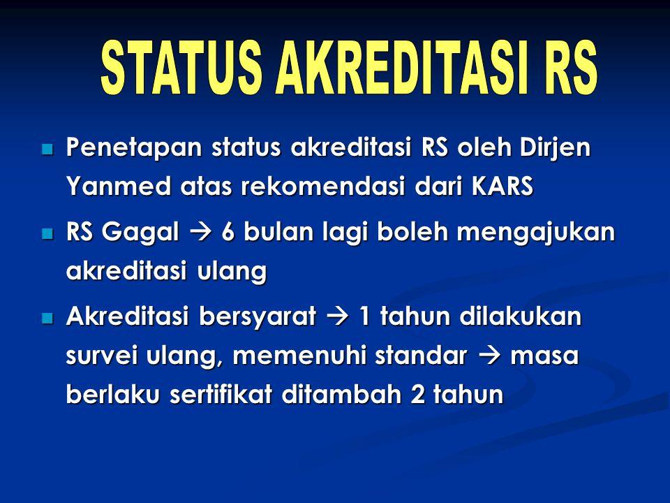 STATUS AKREDITASI RS Penetapan status akreditasi RS oleh Dirjen Yanmed atas rekomendasi dari KARS.