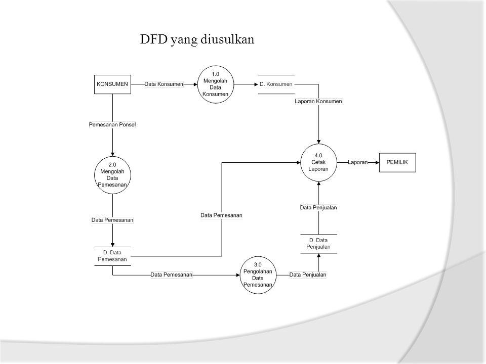 DFD yang diusulkan