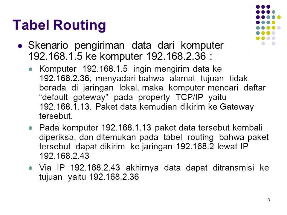 Tabel Routing Skenario pengiriman data dari komputer 192.168.1.5 ke komputer 192.168.2.36 :