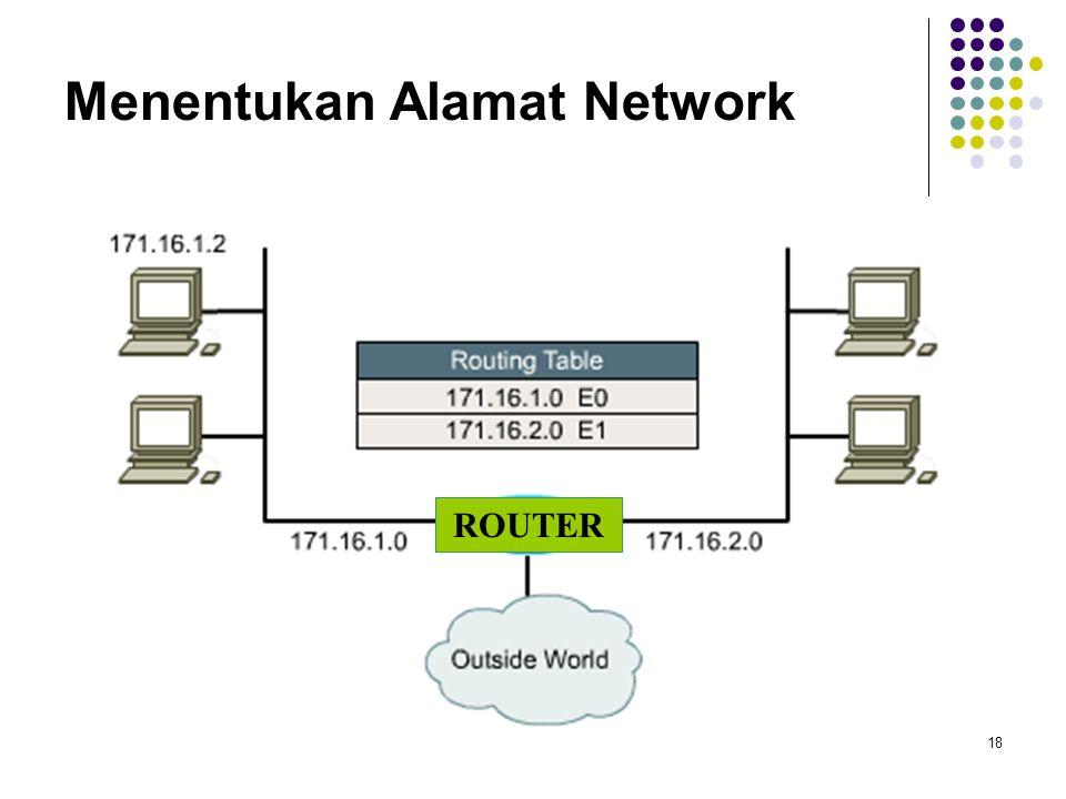 Menentukan Alamat Network