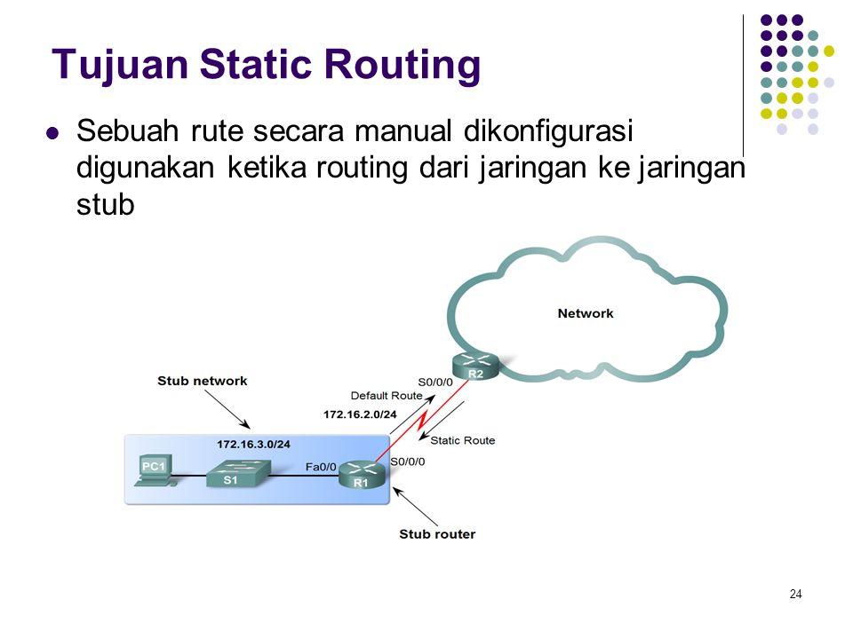 Tujuan Static Routing Sebuah rute secara manual dikonfigurasi digunakan ketika routing dari jaringan ke jaringan stub.