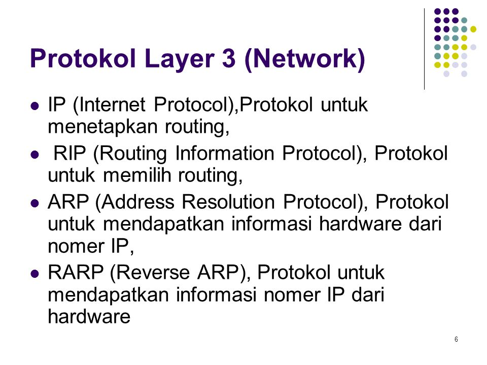 Protokol Layer 3 (Network)