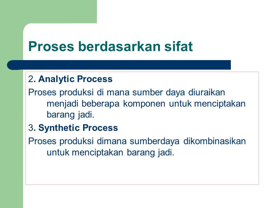 Proses berdasarkan sifat