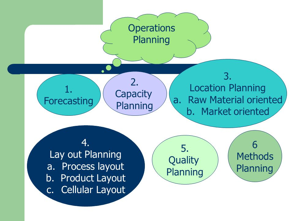 Operations Planning. 3. Location Planning. Raw Material oriented. Market oriented. 2. Capacity.