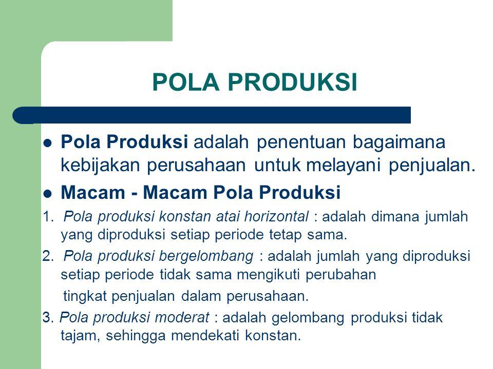 POLA PRODUKSI Pola Produksi adalah penentuan bagaimana kebijakan perusahaan untuk melayani penjualan.