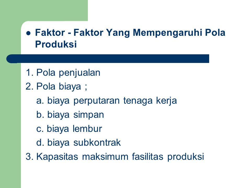 Faktor - Faktor Yang Mempengaruhi Pola Produksi
