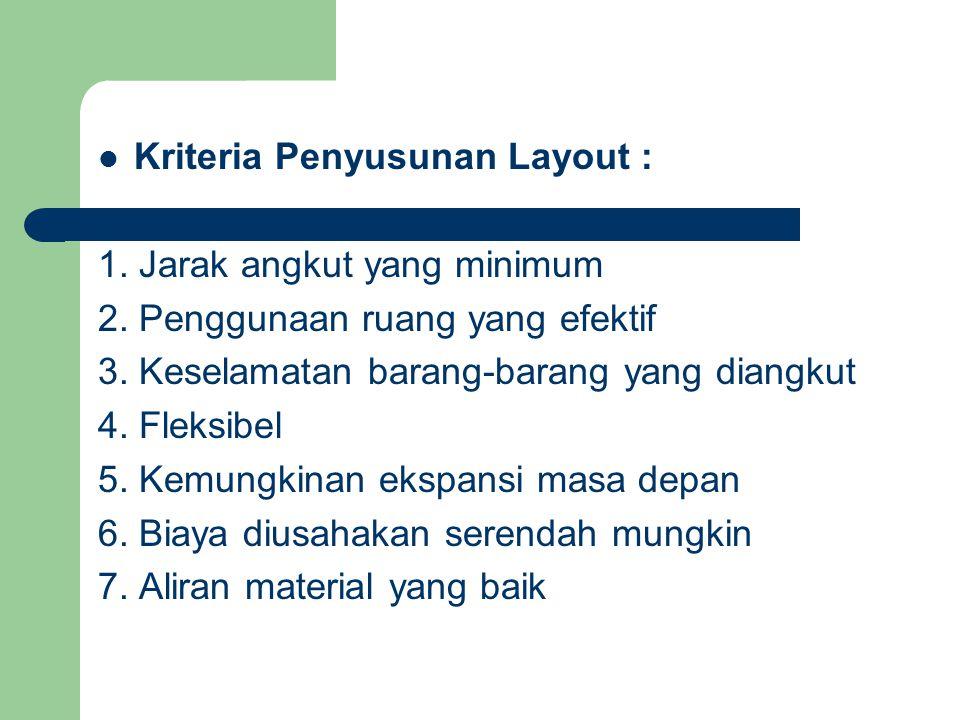 Kriteria Penyusunan Layout :