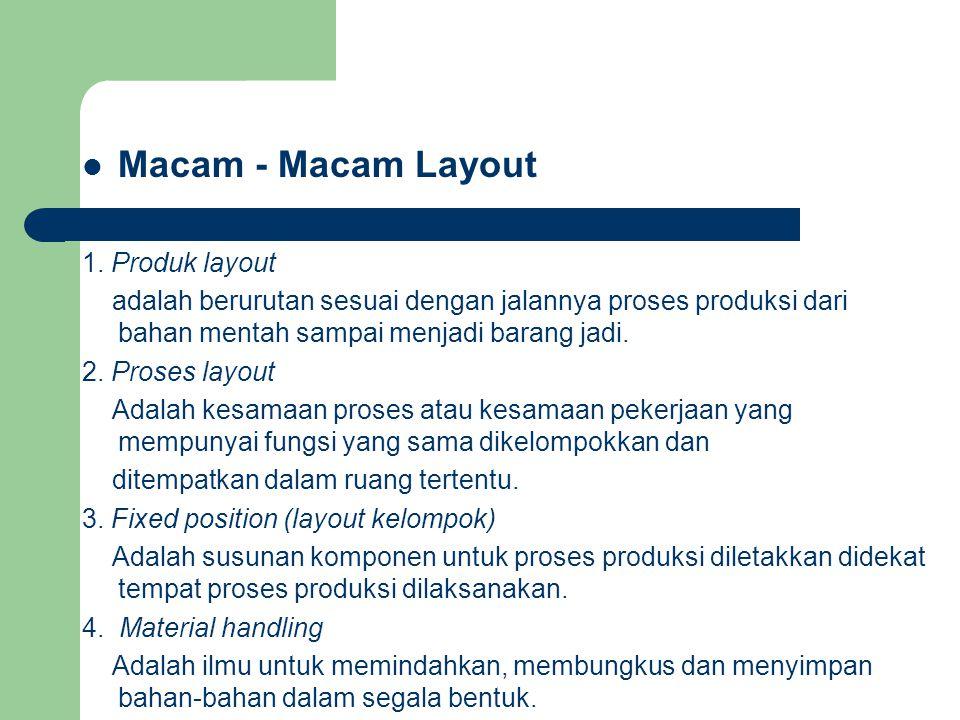 Macam - Macam Layout 1. Produk layout