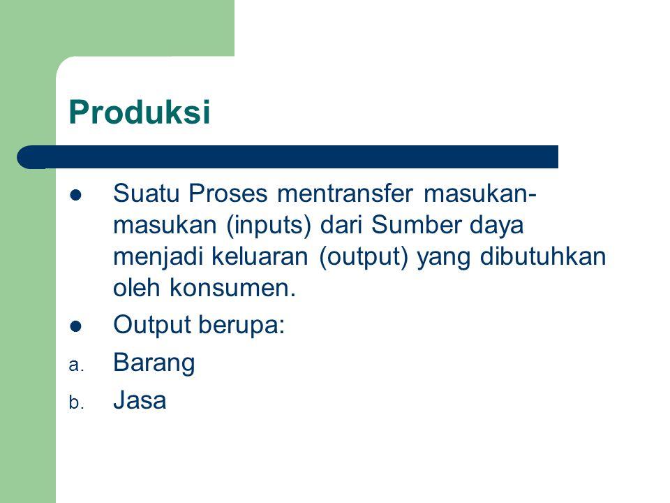 Produksi Suatu Proses mentransfer masukan-masukan (inputs) dari Sumber daya menjadi keluaran (output) yang dibutuhkan oleh konsumen.