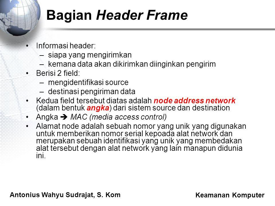 Bagian Header Frame Informasi header: siapa yang mengirimkan