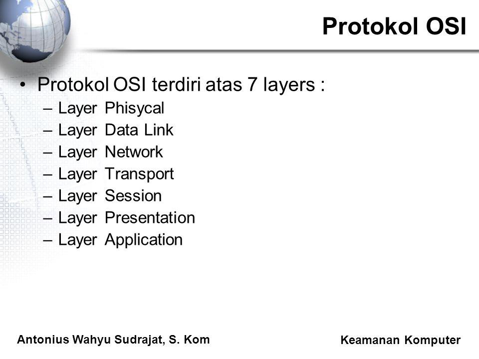 Protokol OSI Protokol OSI terdiri atas 7 layers : Layer Phisycal