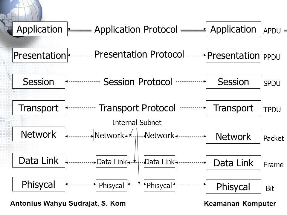 Presentation Protocol