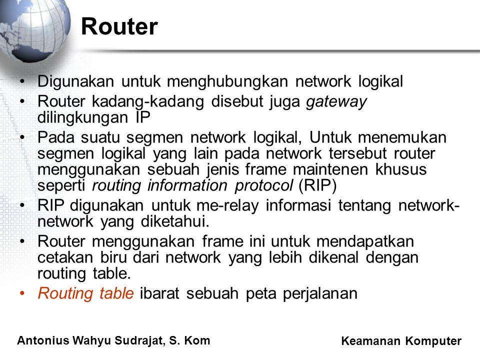 Router Digunakan untuk menghubungkan network logikal
